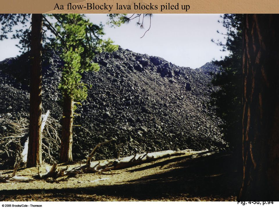 Fig. 4-5d, p.94 Aa flow-Blocky lava blocks piled up