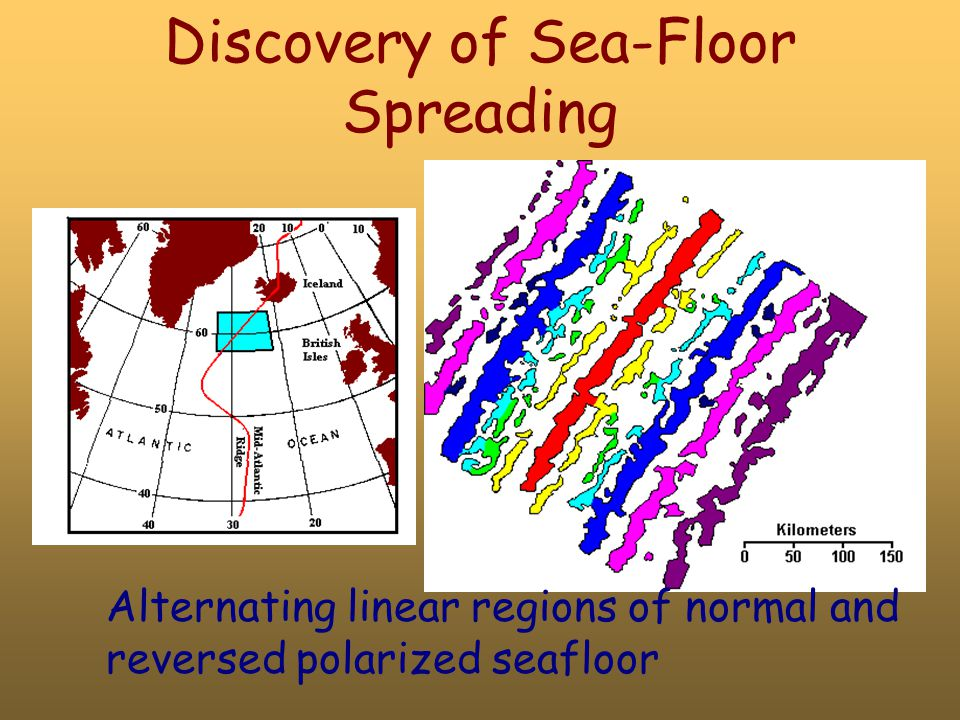Discovery of Sea-Floor Spreading Alternating linear regions of normal and reversed polarized seafloor