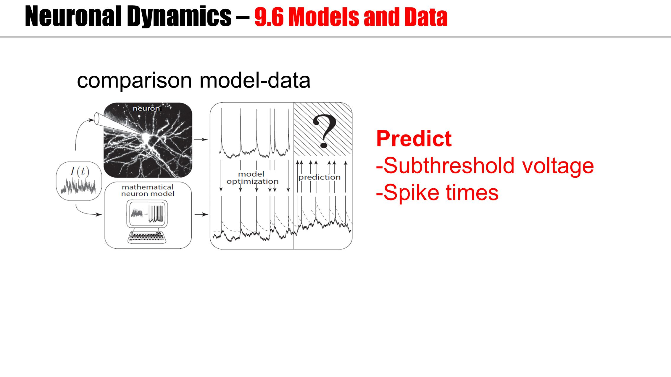 Neuronal Dynamics – 9.6 Models and Data comparison model-data Predict -Subthreshold voltage -Spike times