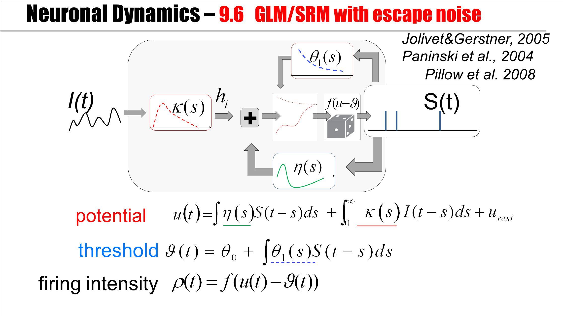 potential threshold firing intensity I(t) S(t) + Jolivet&Gerstner, 2005 Paninski et al., 2004 Pillow et al.