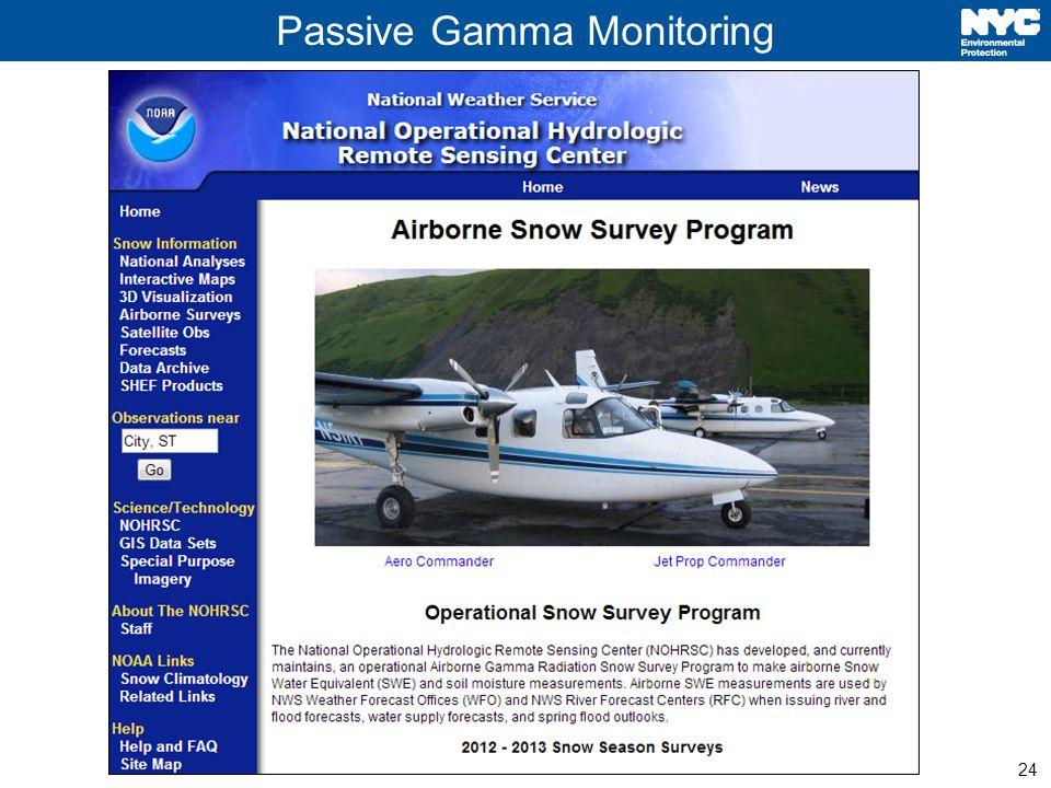 24 Passive Gamma Monitoring