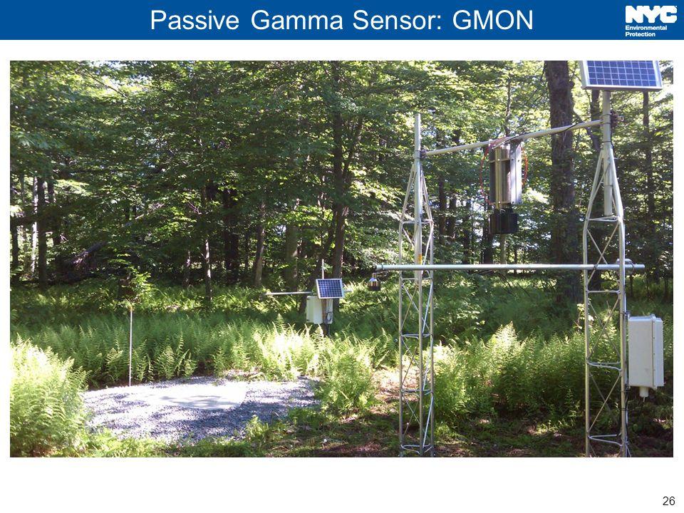 26 Passive Gamma Sensor: GMON