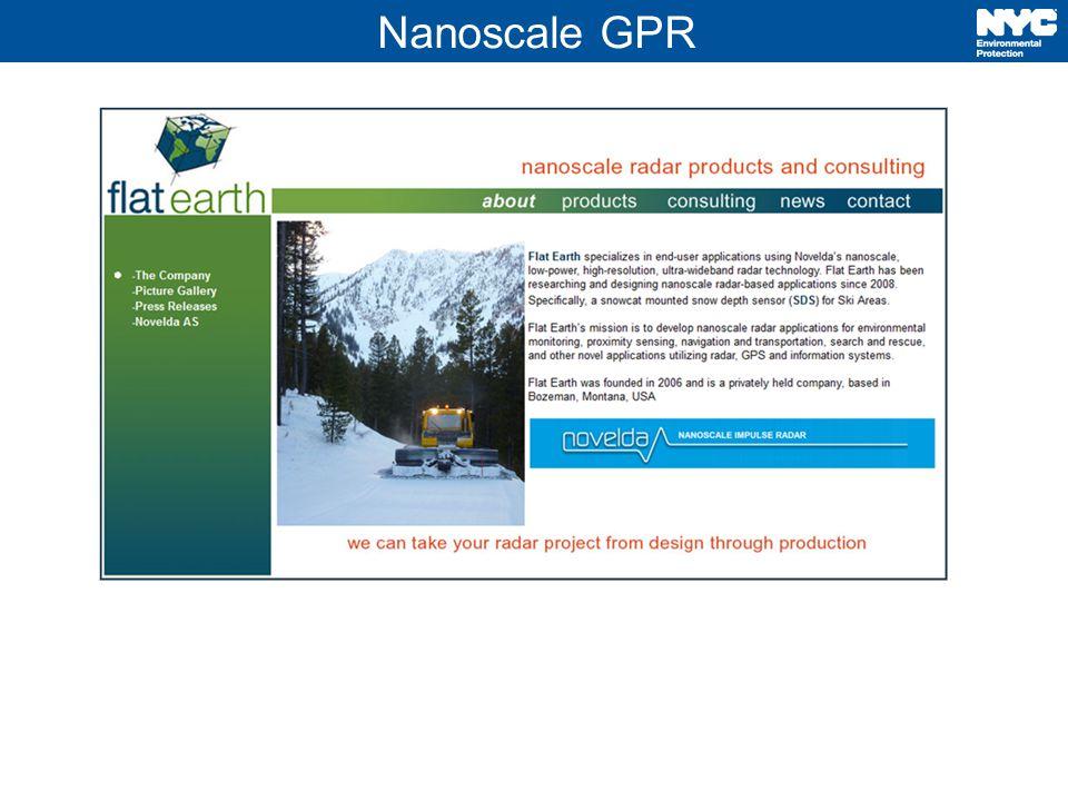 Nanoscale GPR