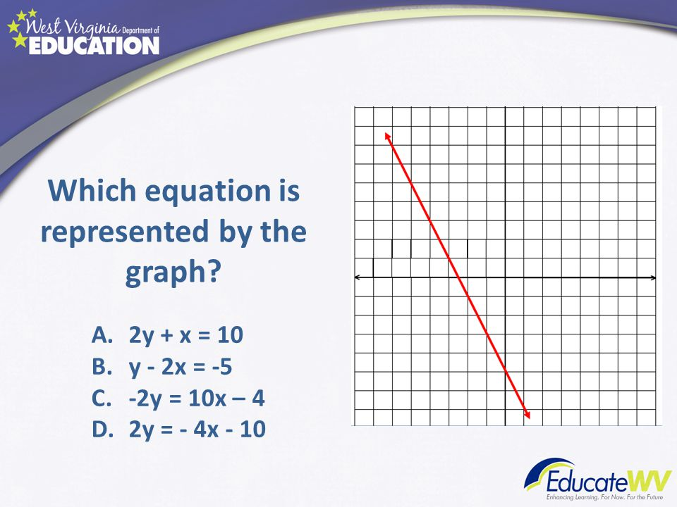 Which equation is represented by the graph? A. 2y + x = 10 B. y - 2x = -5 C. -2y = 10x – 4 D. 2y = - 4x - 10