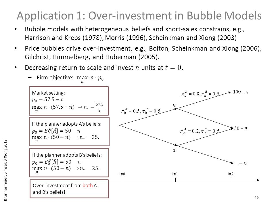 Brunnermeier, Simsek & Xiong 2012 Application 1: Over-investment in Bubble Models 18 t=0 t=1t=2 Over-investment from both A and B's beliefs!