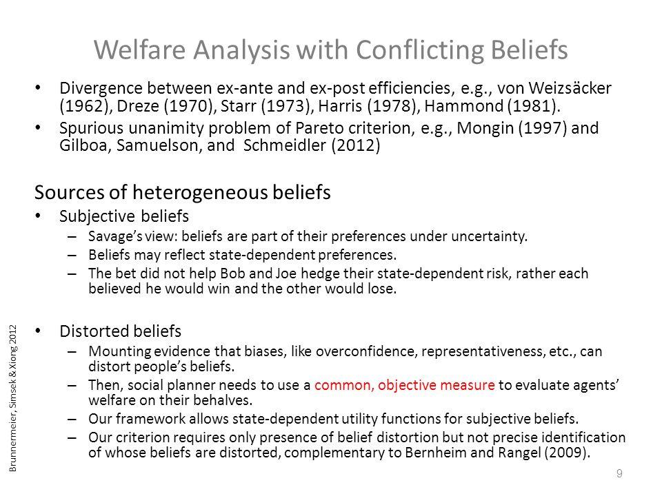 Brunnermeier, Simsek & Xiong 2012 Welfare Analysis with Conflicting Beliefs Divergence between ex-ante and ex-post efficiencies, e.g., von Weizsäcker (1962), Dreze (1970), Starr (1973), Harris (1978), Hammond (1981).