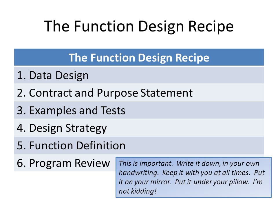 The Function Design Recipe 1. Data Design 2. Contract and Purpose Statement 3.