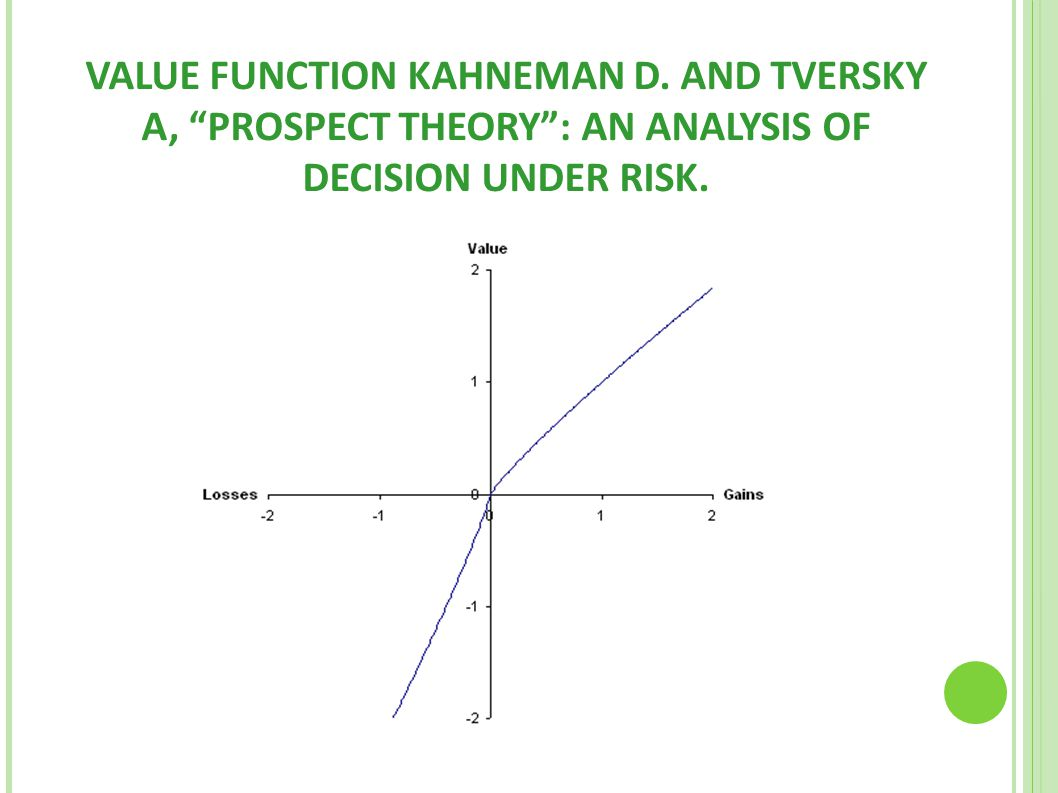 "VALUE FUNCTION KAHNEMAN D. AND TVERSKY A, ""PROSPECT THEORY"": AN ANALYSIS OF DECISION UNDER RISK."
