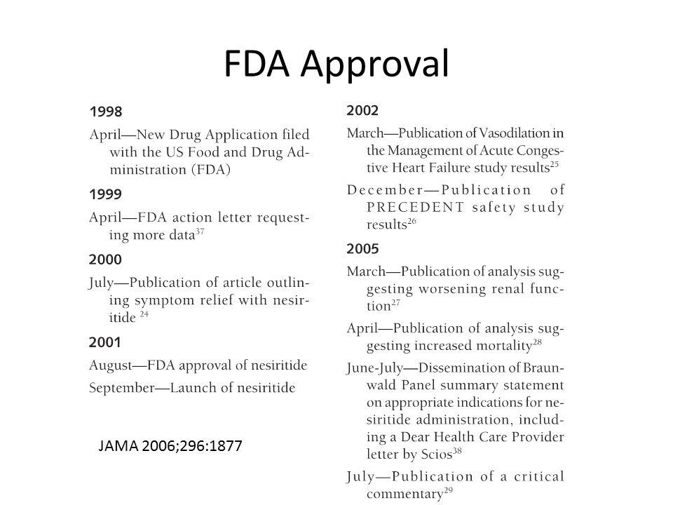 FDA Approval JAMA 2006;296:1877