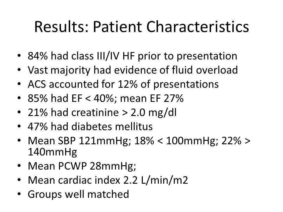 Results: Patient Characteristics 84% had class III/IV HF prior to presentation Vast majority had evidence of fluid overload ACS accounted for 12% of presentations 85% had EF < 40%; mean EF 27% 21% had creatinine > 2.0 mg/dl 47% had diabetes mellitus Mean SBP 121mmHg; 18% 140mmHg Mean PCWP 28mmHg; Mean cardiac index 2.2 L/min/m2 Groups well matched