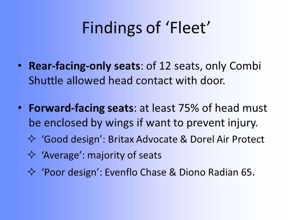 Findings of 'Fleet' Rear-facing-only seats: of 12 seats, only Combi Shuttle allowed head contact with door.
