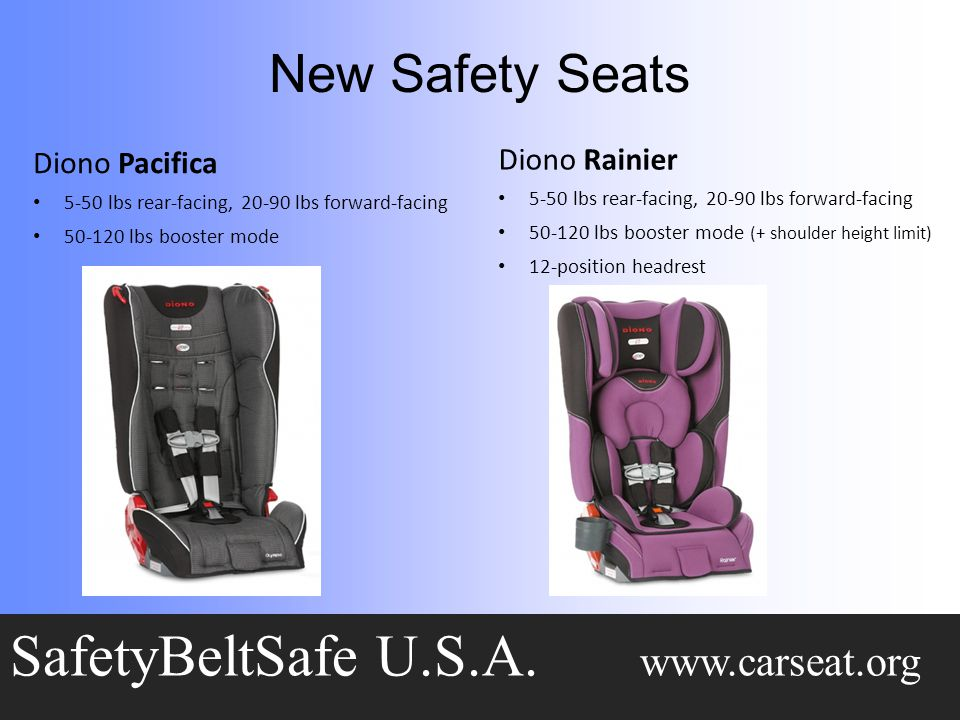 New Safety Seats SafetyBeltSafe U.S.A.