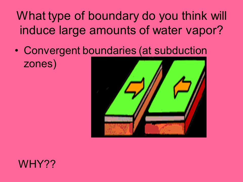 What type of boundary do you think will induce large amounts of water vapor.
