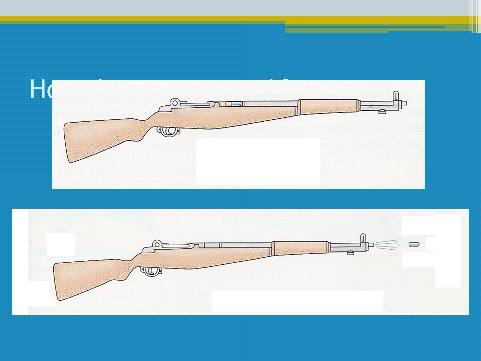 How does a gun work