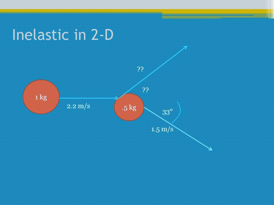 Inelastic in 2-D 1 kg.5 kg 2.2 m/s 33° 1.5 m/s