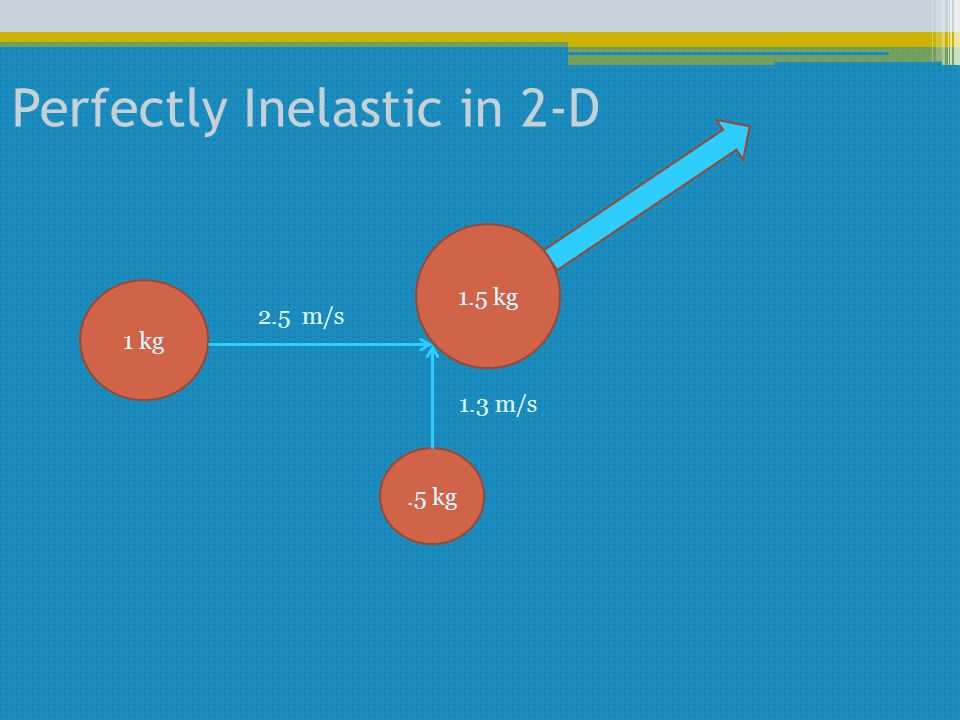 Perfectly Inelastic in 2-D 1 kg.5 kg 2.5 m/s 1.3 m/s 1.5 kg