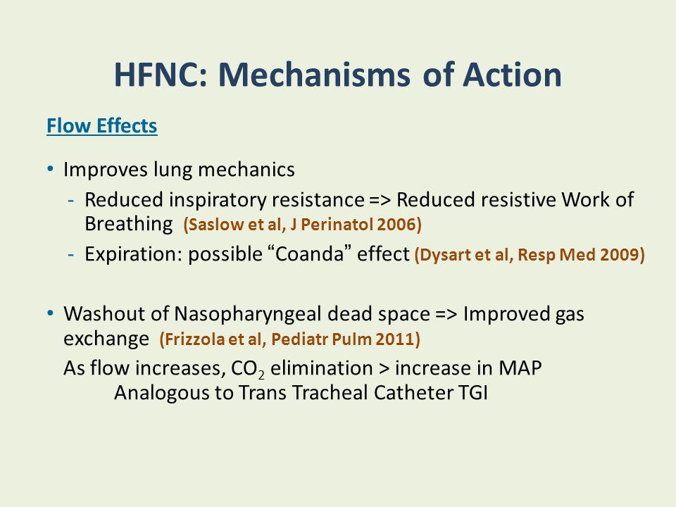 HFNC: Mechanisms of Action Flow Effects Improves lung mechanics -Reduced inspiratory resistance => Reduced resistive Work of Breathing (Saslow et al,