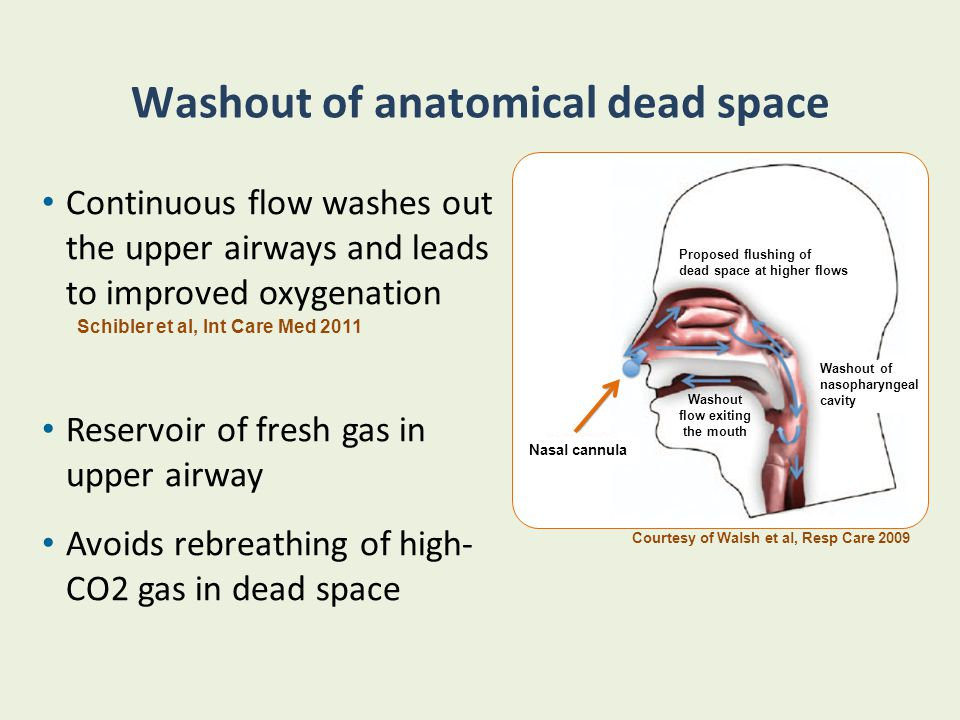 Washout of anatomical dead space Continuous flow washes out the upper airways and leads to improved oxygenation Reservoir of fresh gas in upper airway
