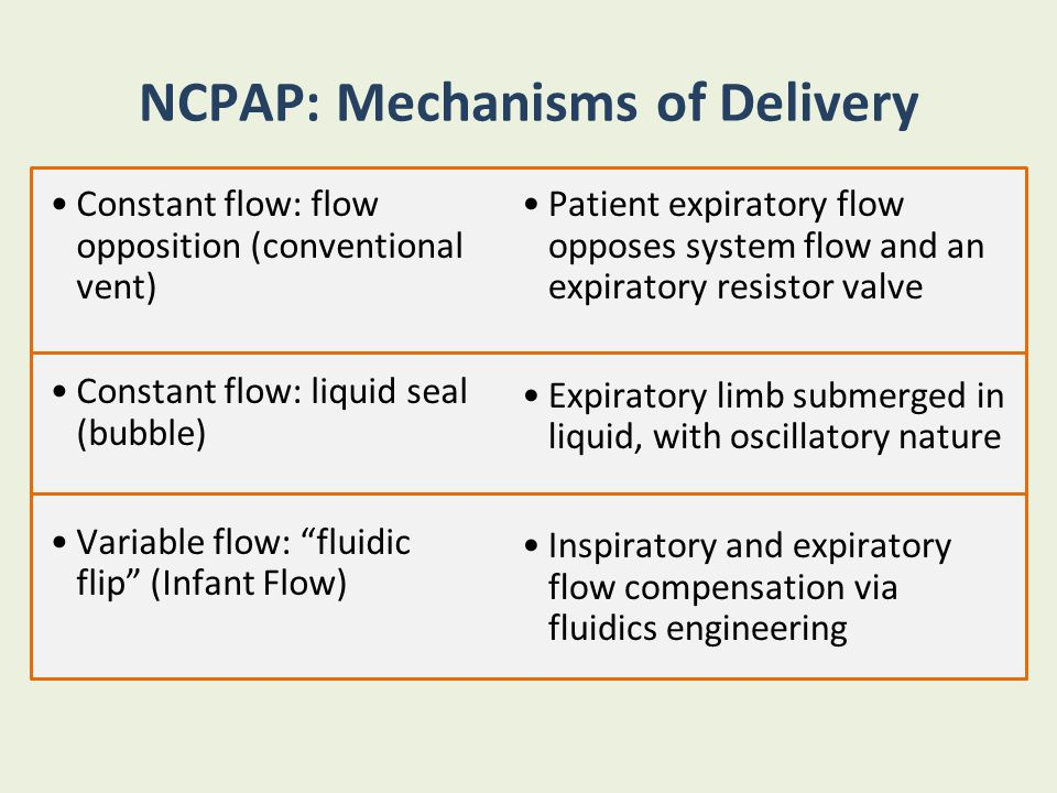 All NCPAP devices are not created equal Variable flow reduces WOB compared to conventional vent CPAP (Lipsten et al, J Perinatol 2005) Variable flow may compensate better for mouth or seal leakage Bubble oscillations may improve lung recruitment (Pillow et al, Am J Crit Care Med 2007) Bubble CPAP pressure delivery is flow dependent and not reliably delivered relative to liquid depth (Kahn et al, Pediatr Res 2007) Bubble CPAP pressure delivery varies more than variable flow CPAP (Kahn et al, Pediatr 2008) Nasal interfaces vary in resistance to flow (DePaoli et al, Arch Dis Child Fetal Neonatal Ed 2002) Variable safety regarding alarms and expiratory limb obstruction risk Examples: