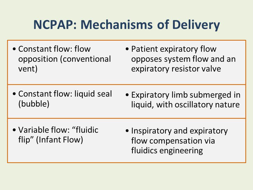 "NCPAP: Mechanisms of Delivery Constant flow: flow opposition (conventional vent) Constant flow: liquid seal (bubble) Variable flow: ""fluidic flip"" (In"