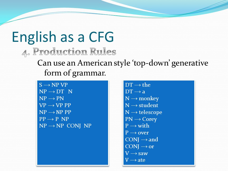 English as a CFG Can use an American style 'top-down' generative form of grammar.
