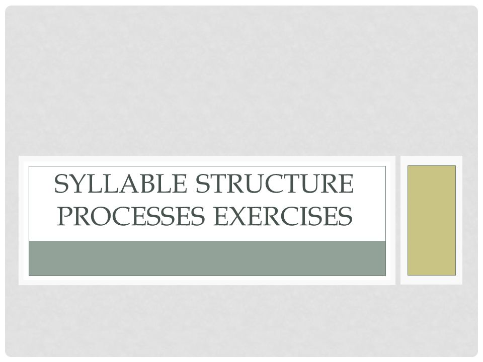 SYLLABLE STRUCTURE PROCESSES Syllable deletion Reduplication Epenthesis Final consonant deletion Initial consonant deletion Cluster deletion Cluster substitution