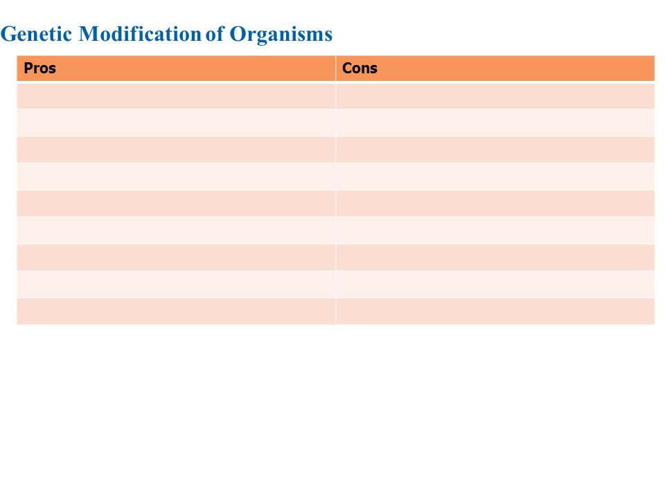 ProsCons Genetic Modification of Organisms
