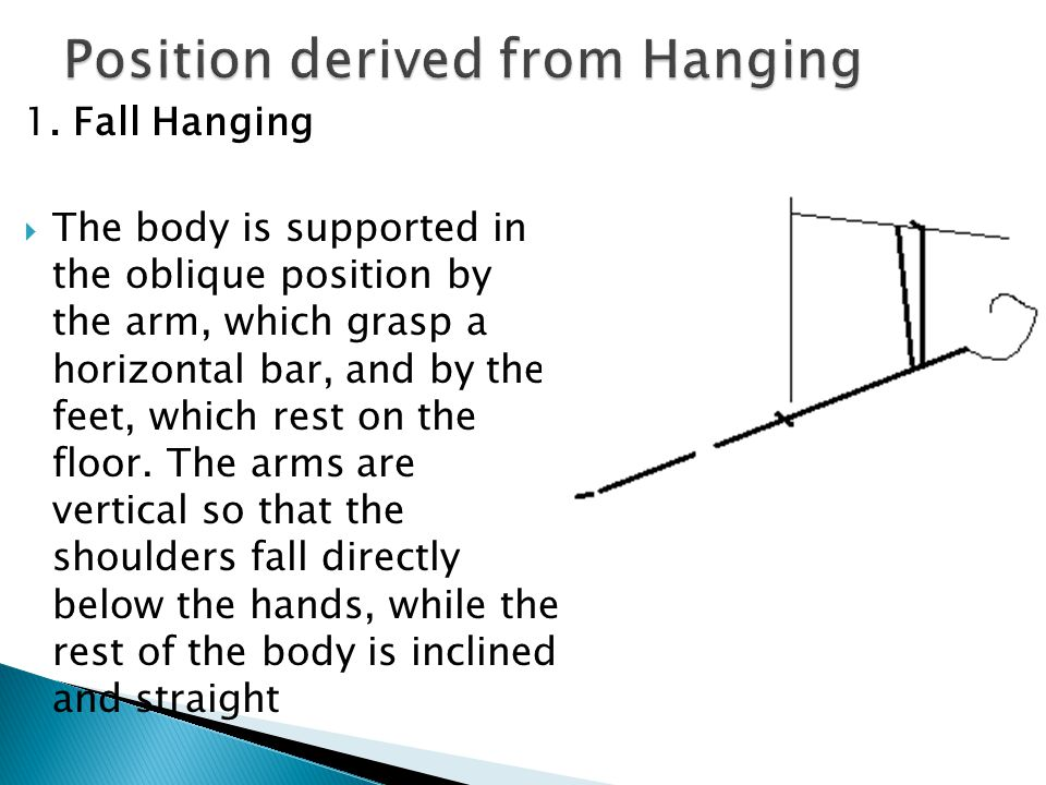 1. Fall Hanging  The body is supported in the oblique position by the arm, which grasp a horizontal bar, and by the feet, which rest on the floor. Th