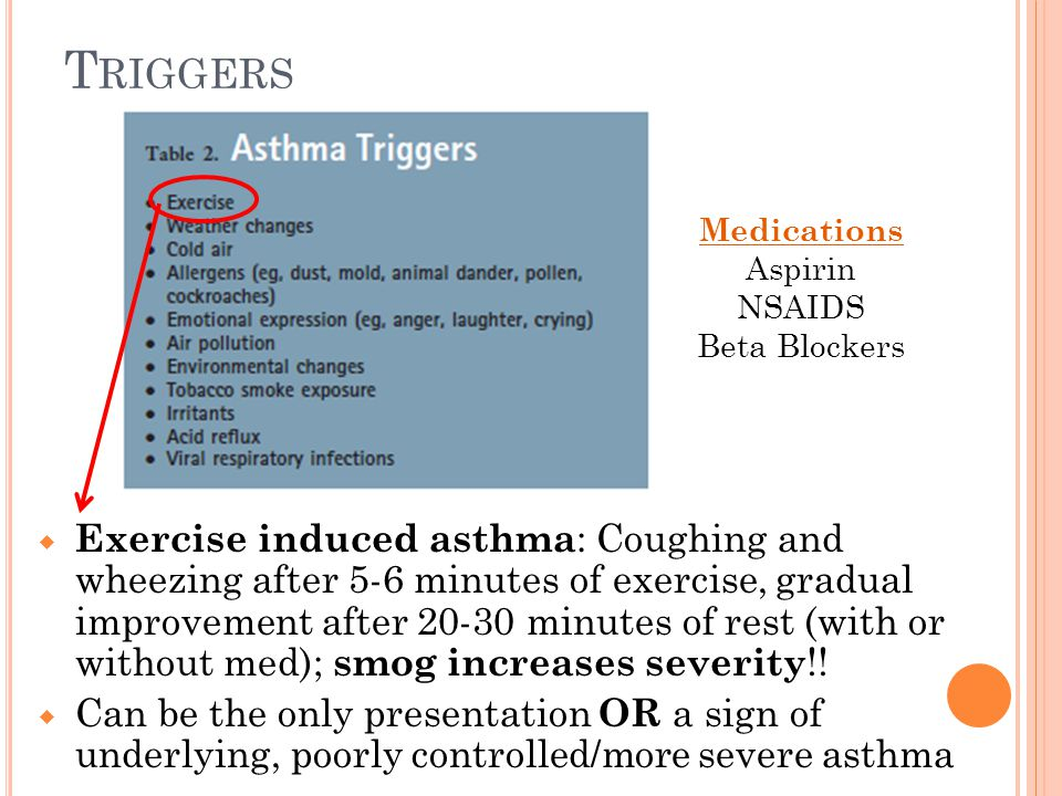 T RIGGERS  Exercise induced asthma : Coughing and wheezing after 5-6 minutes of exercise, gradual improvement after 20-30 minutes of rest (with or wi