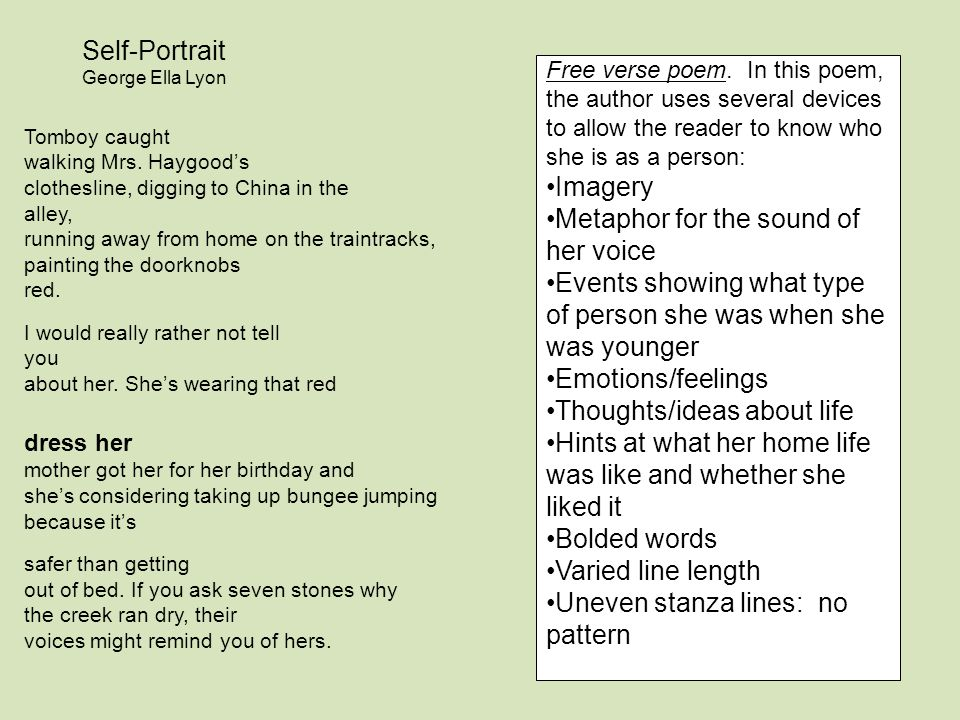 Self-Portrait George Ella Lyon Free verse poem. In this poem, the author uses several devices to allow the reader to know who she is as a person: Imag