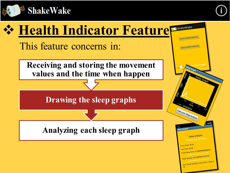  Health Indicator Feature This feature concerns in: Analyzing each sleep graph Drawing the sleep graphs Receiving and storing the movement values and
