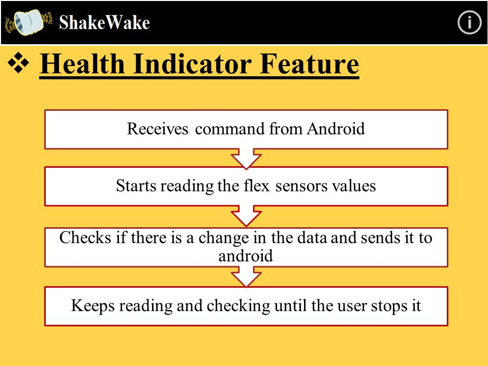  Health Indicator Feature Keeps reading and checking until the user stops it Checks if there is a change in the data and sends it to android Starts r