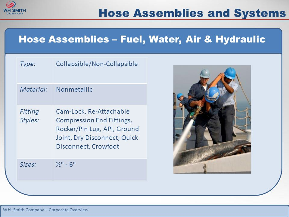 W.H. Smith Company – Corporate Overview Hose Assemblies and Systems Hose Assemblies – Fuel, Water, Air & Hydraulic Type:Collapsible/Non-Collapsible Ma