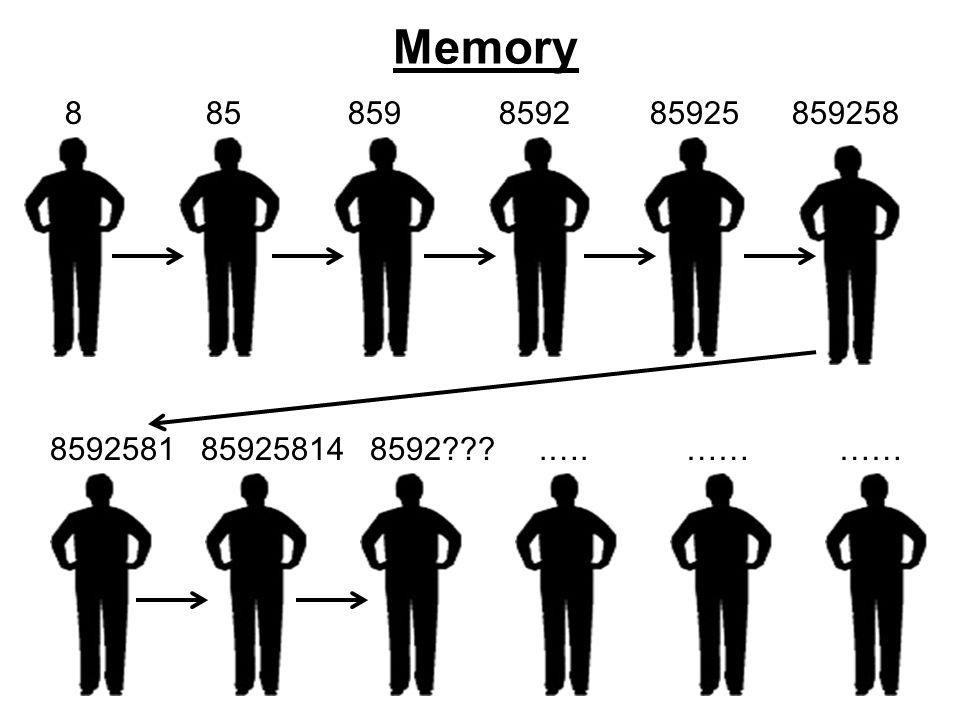 Memory 8 85 859 8592 85925 859258 8592581 85925814 8592 .…. …… ……