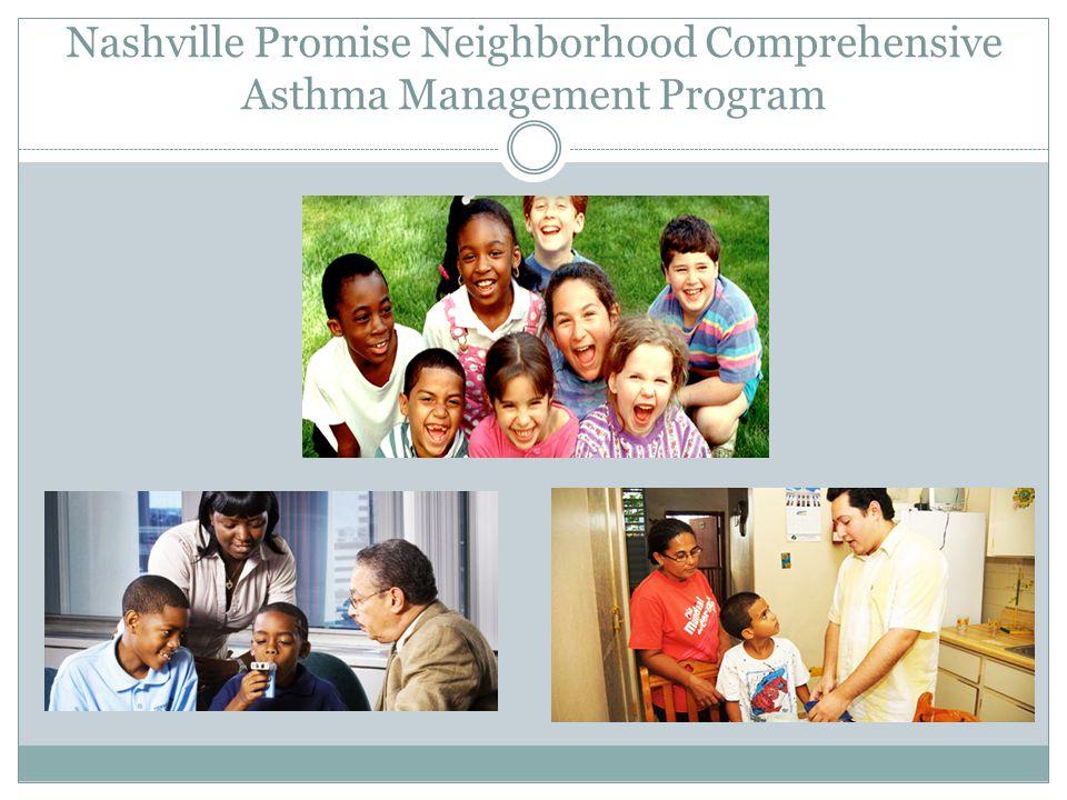 Nashville Promise Neighborhood Comprehensive Asthma Management Program