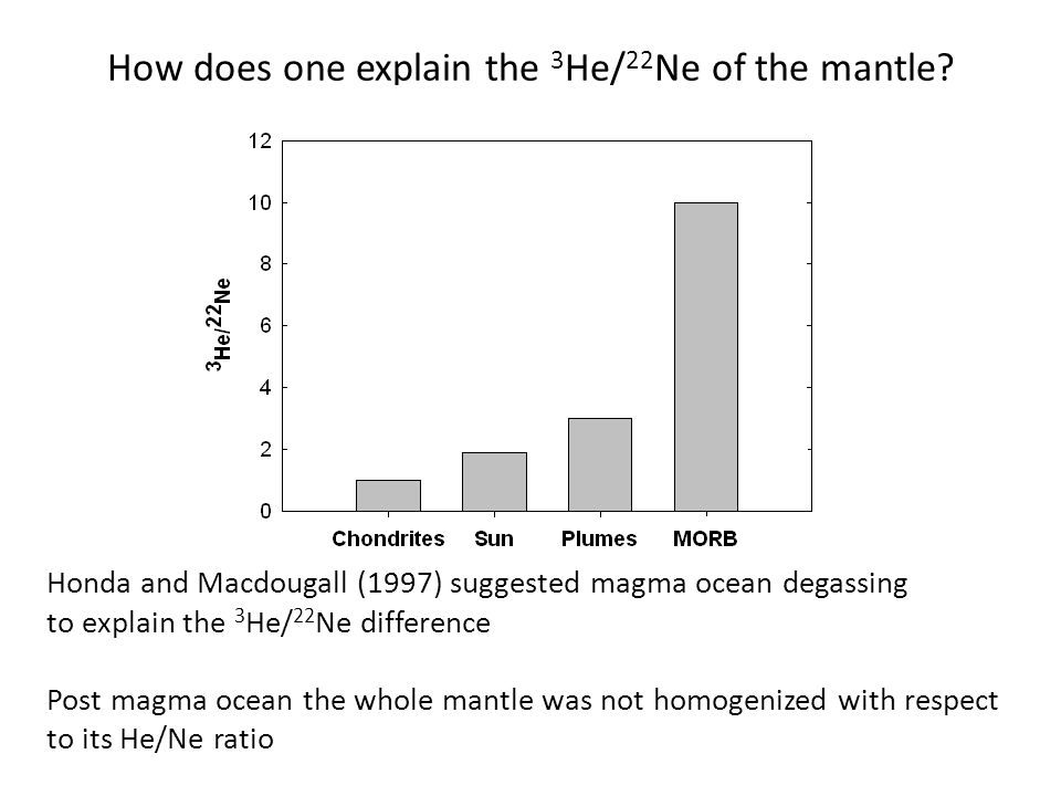 Honda and Macdougall (1997) suggested magma ocean degassing to explain the 3 He/ 22 Ne difference Post magma ocean the whole mantle was not homogenized with respect to its He/Ne ratio How does one explain the 3 He/ 22 Ne of the mantle