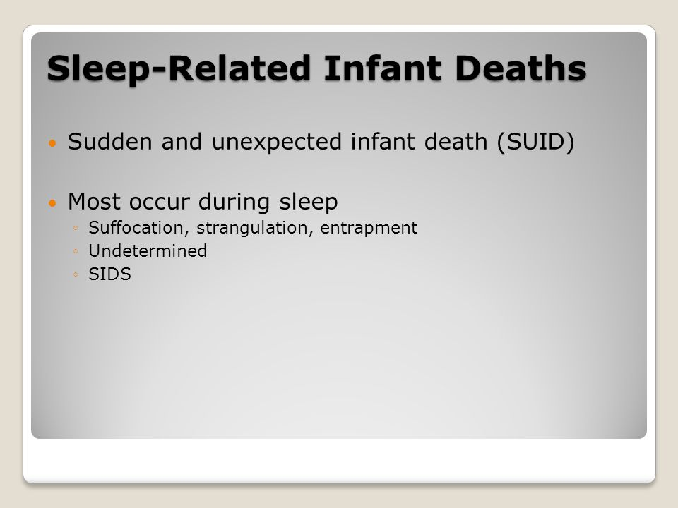 Sleep-Related Infant Deaths Sudden and unexpected infant death (SUID) Most occur during sleep ◦Suffocation, strangulation, entrapment ◦Undetermined ◦SIDS