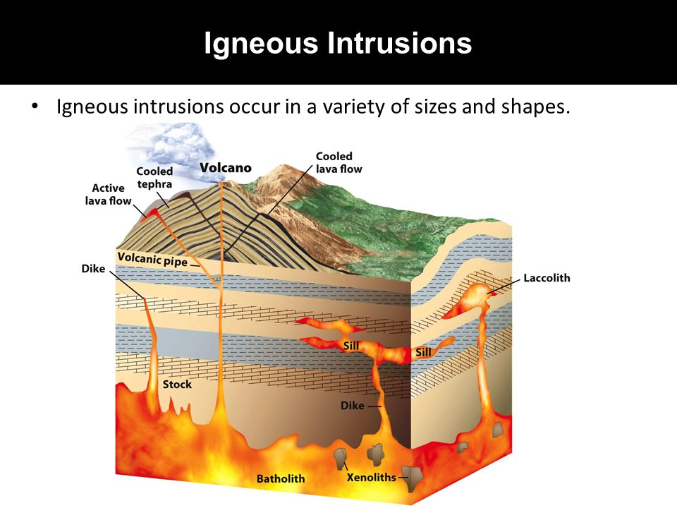 Igneous Intrusions Igneous intrusions occur in a variety of sizes and shapes.