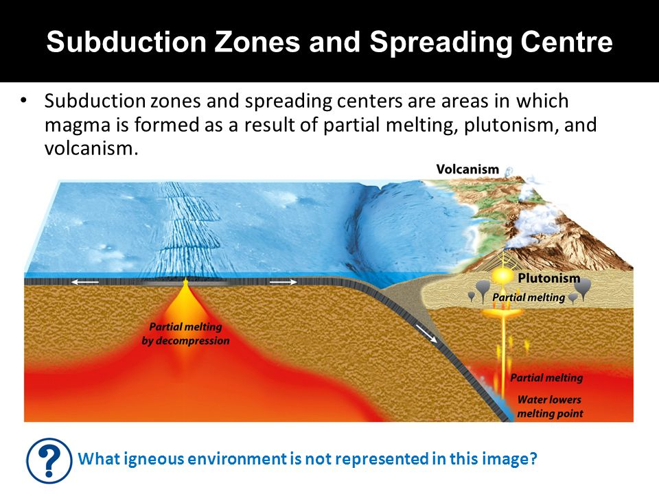 Subduction Zones and Spreading Centre Subduction zones and spreading centers are areas in which magma is formed as a result of partial melting, pluton