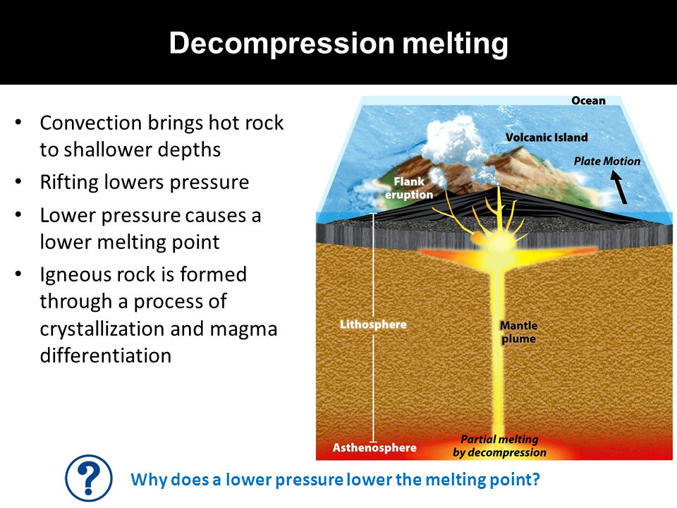 Decompression melting Convection brings hot rock to shallower depths Rifting lowers pressure Lower pressure causes a lower melting point Igneous rock is formed through a process of crystallization and magma differentiation Why does a lower pressure lower the melting point?