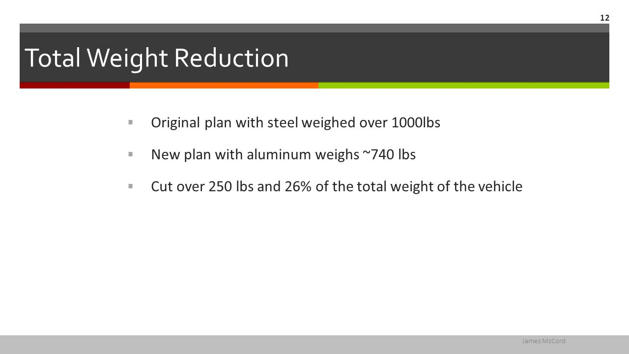 Total Weight Reduction  Original plan with steel weighed over 1000lbs  New plan with aluminum weighs ~740 lbs  Cut over 250 lbs and 26% of the total weight of the vehicle James McCord 12