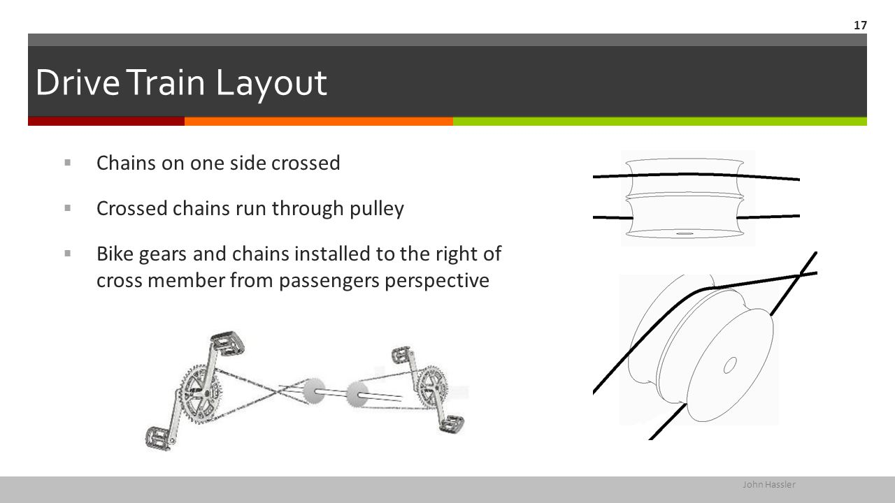  Chains on one side crossed  Crossed chains run through pulley  Bike gears and chains installed to the right of cross member from passengers perspective Drive Train Layout John Hassler 17