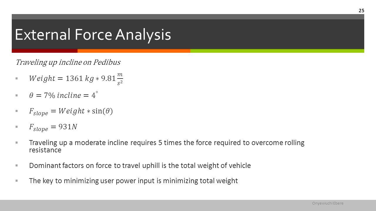 Onyewuchi Ebere External Force Analysis 25