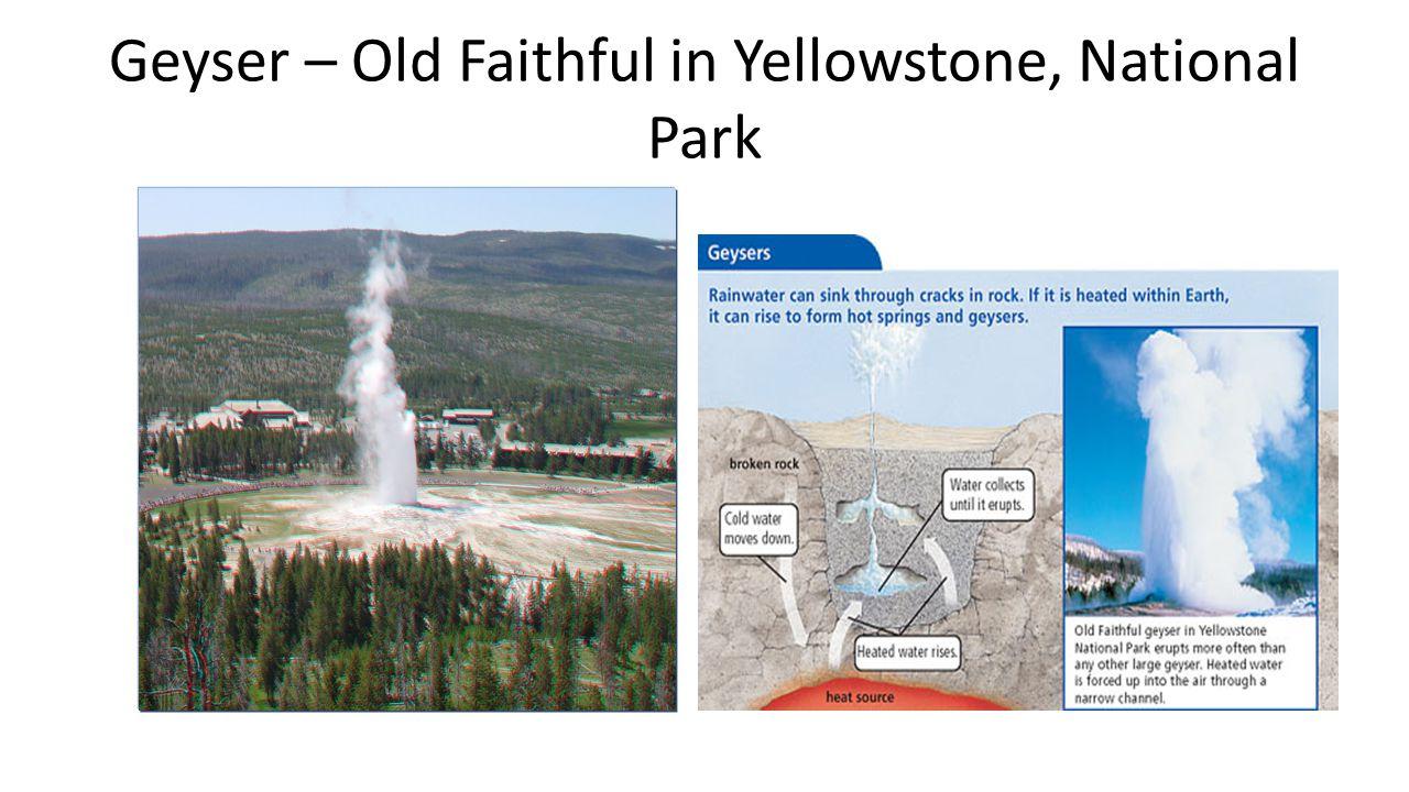 Geyser – Old Faithful in Yellowstone, National Park