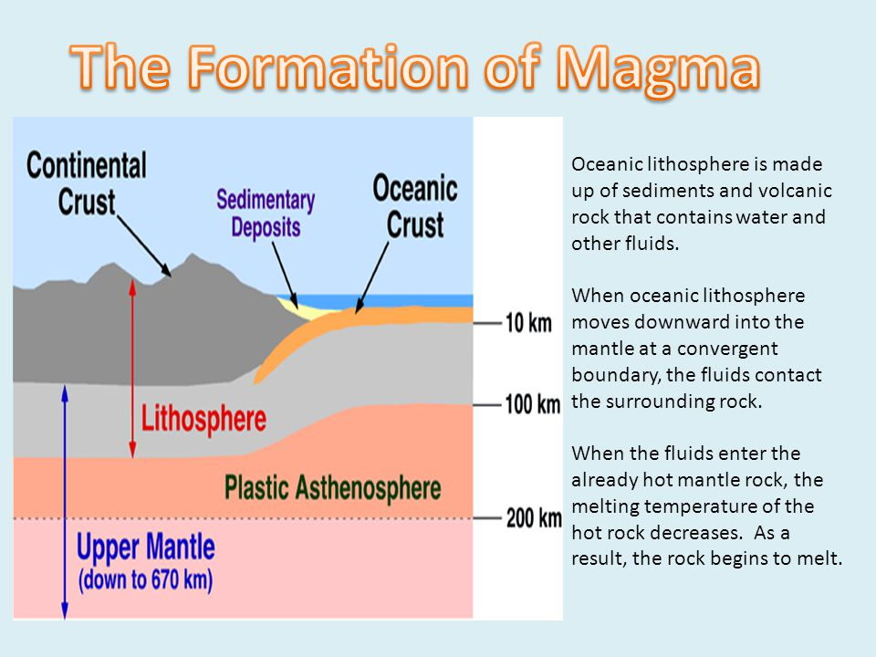 Oceanic lithosphere is made up of sediments and volcanic rock that contains water and other fluids. When oceanic lithosphere moves downward into the m