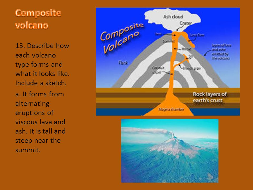 13. Describe how each volcano type forms and what it looks like.