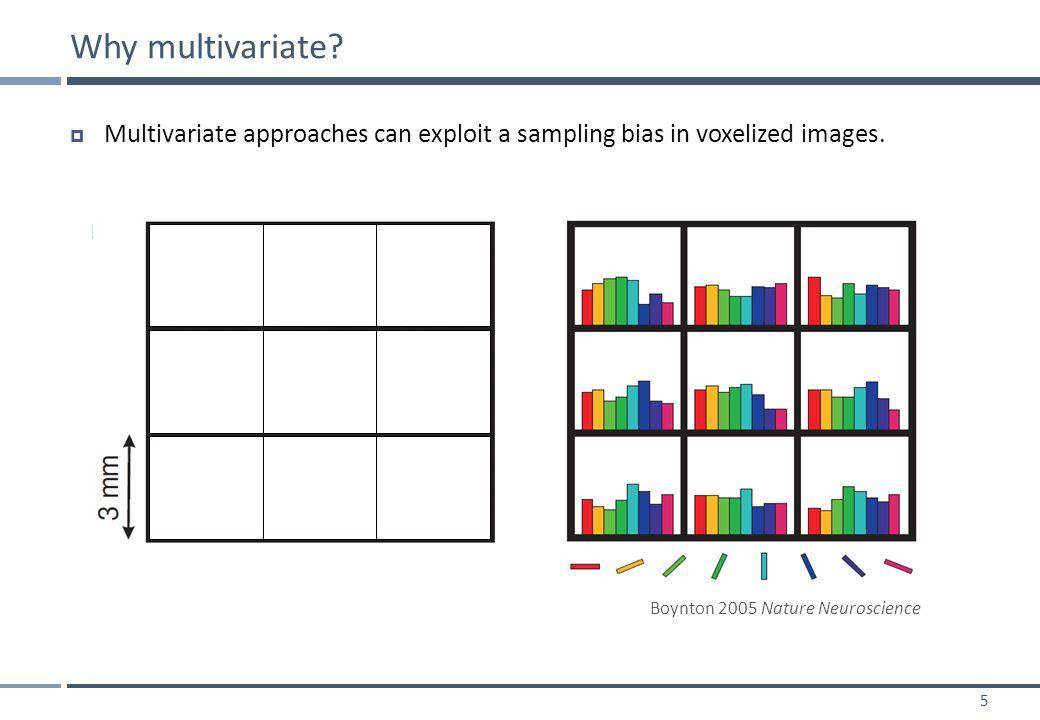 5 Supplementary slides