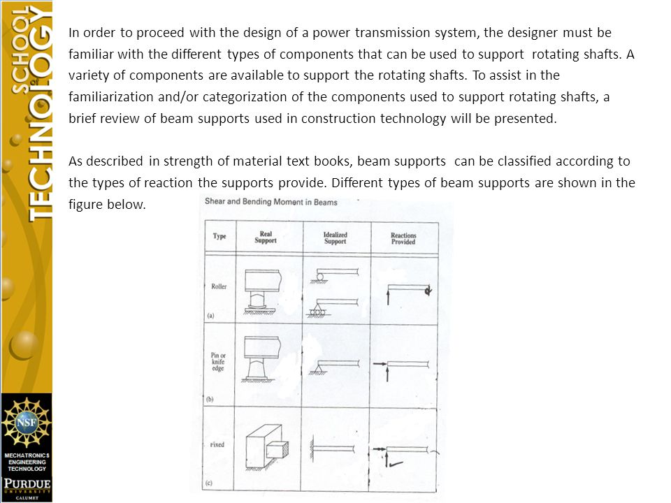 In order to proceed with the design of a power transmission system, the designer must be familiar with the different types of components that can be u