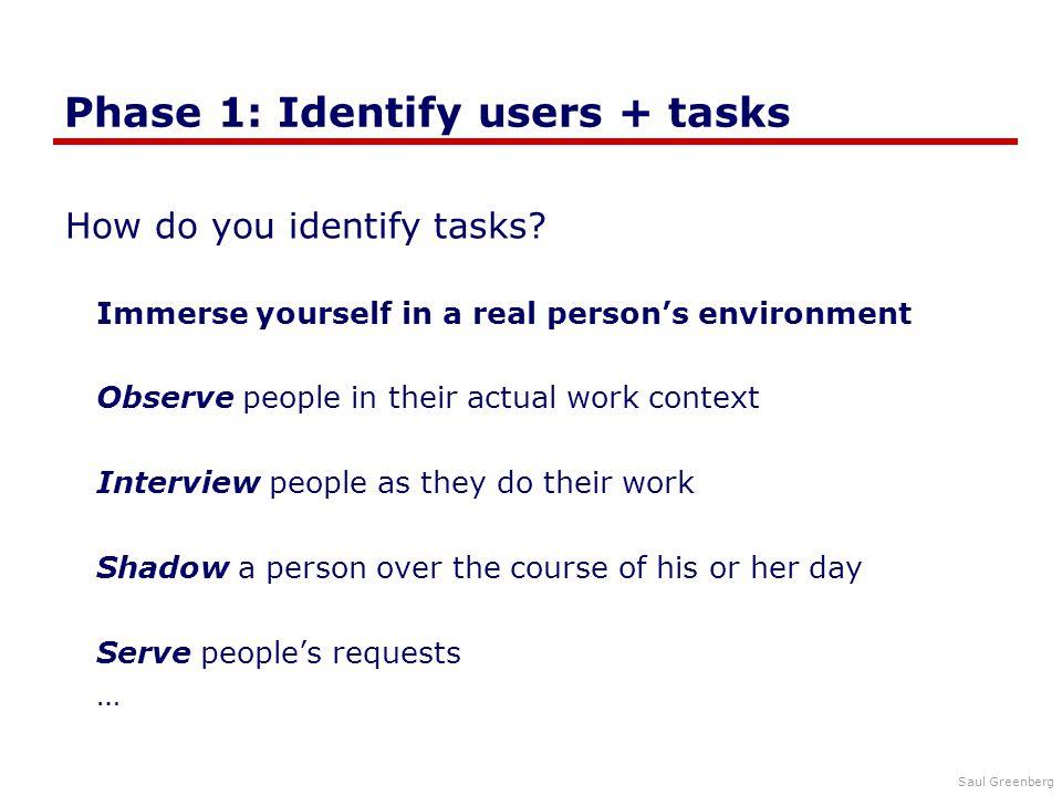 Saul Greenberg Phase 1: Identify users + tasks How do you identify tasks.