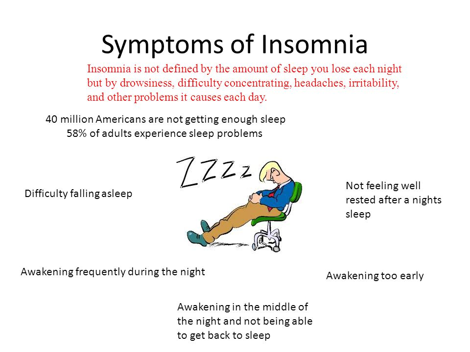 Symptoms of Insomnia Difficulty falling asleep Awakening frequently during the night Awakening too early Not feeling well rested after a nights sleep Awakening in the middle of the night and not being able to get back to sleep 40 million Americans are not getting enough sleep 58% of adults experience sleep problems Insomnia is not defined by the amount of sleep you lose each night but by drowsiness, difficulty concentrating, headaches, irritability, and other problems it causes each day.